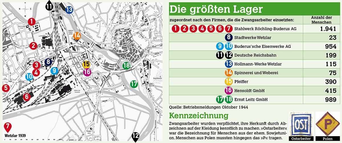 Standorte der größten Zwangsarbeiterlager in der Stadt Wetzlar, zugeordnet den Firmen udn der Anzahl der Arbeiter