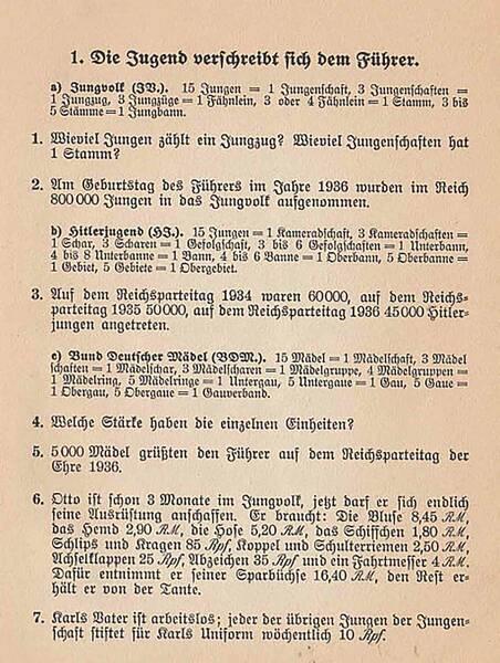 Alltag im 3. Reich Lernmaterial für Schulen: Die Jugend verschreibt sich dem Führer