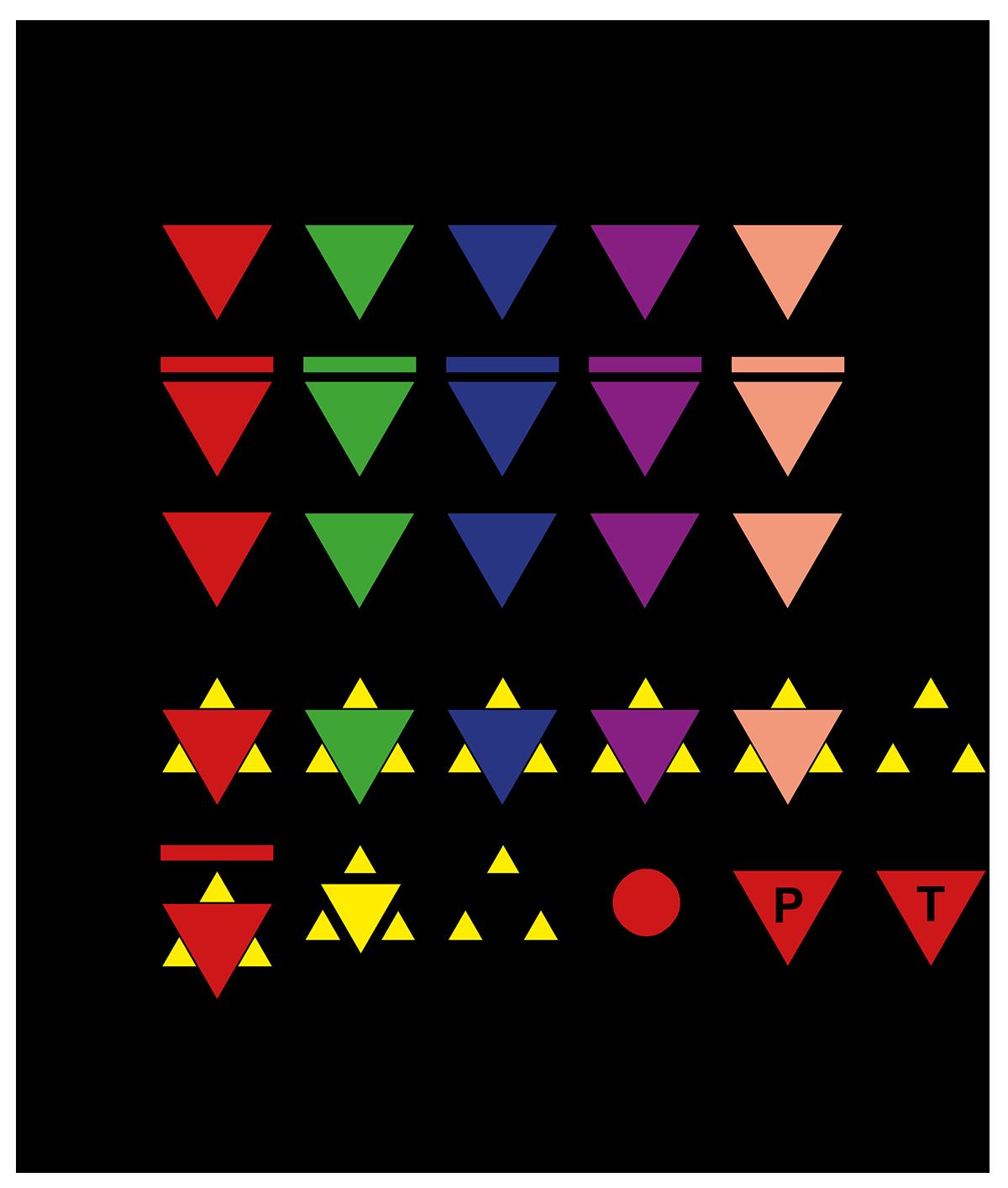 Tabelle der NS-Kennzeichen für Gegnergruppen