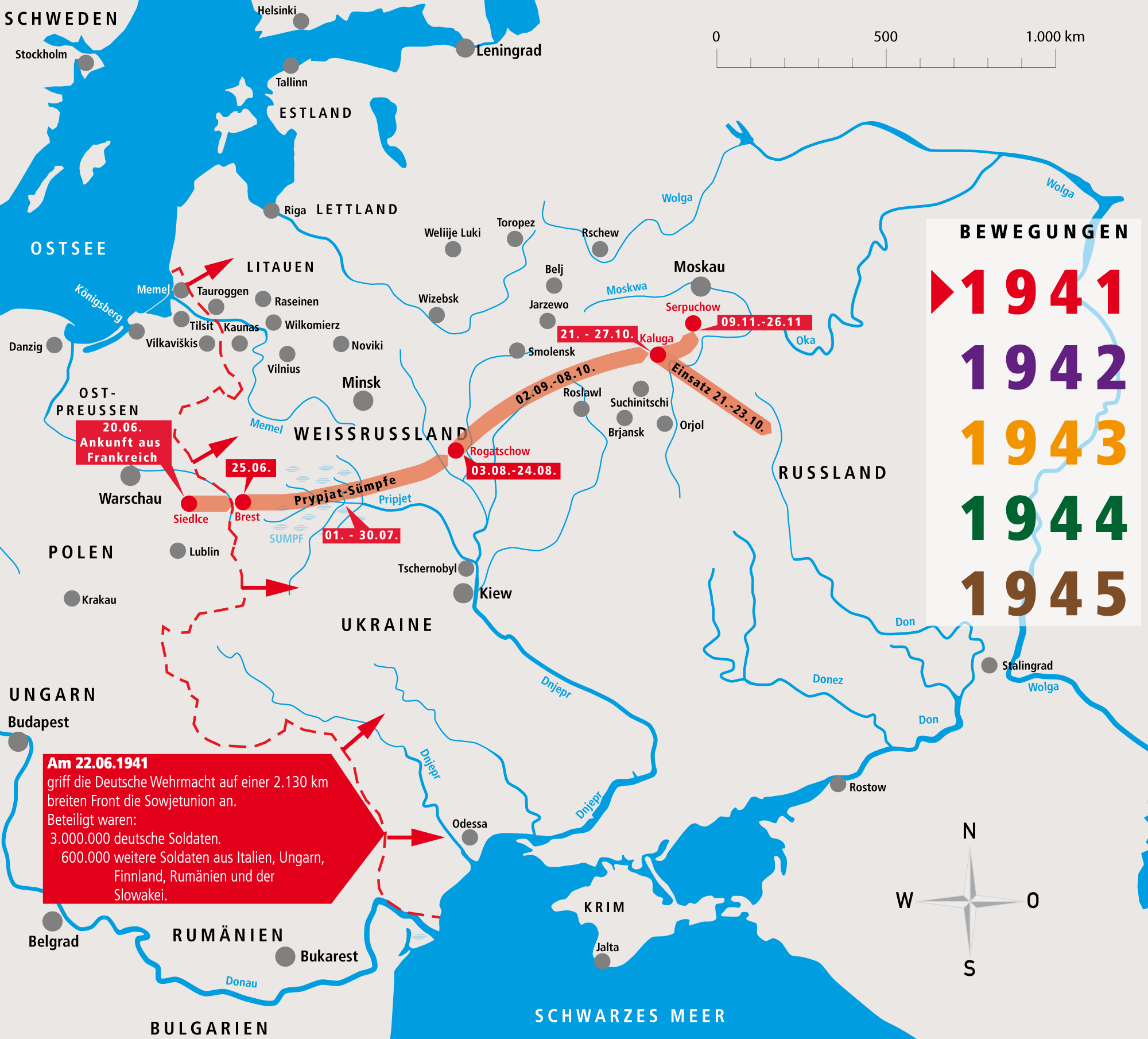 Unternehmen Barbarossa Fritz Donsbach Bewegungsprofil 1941