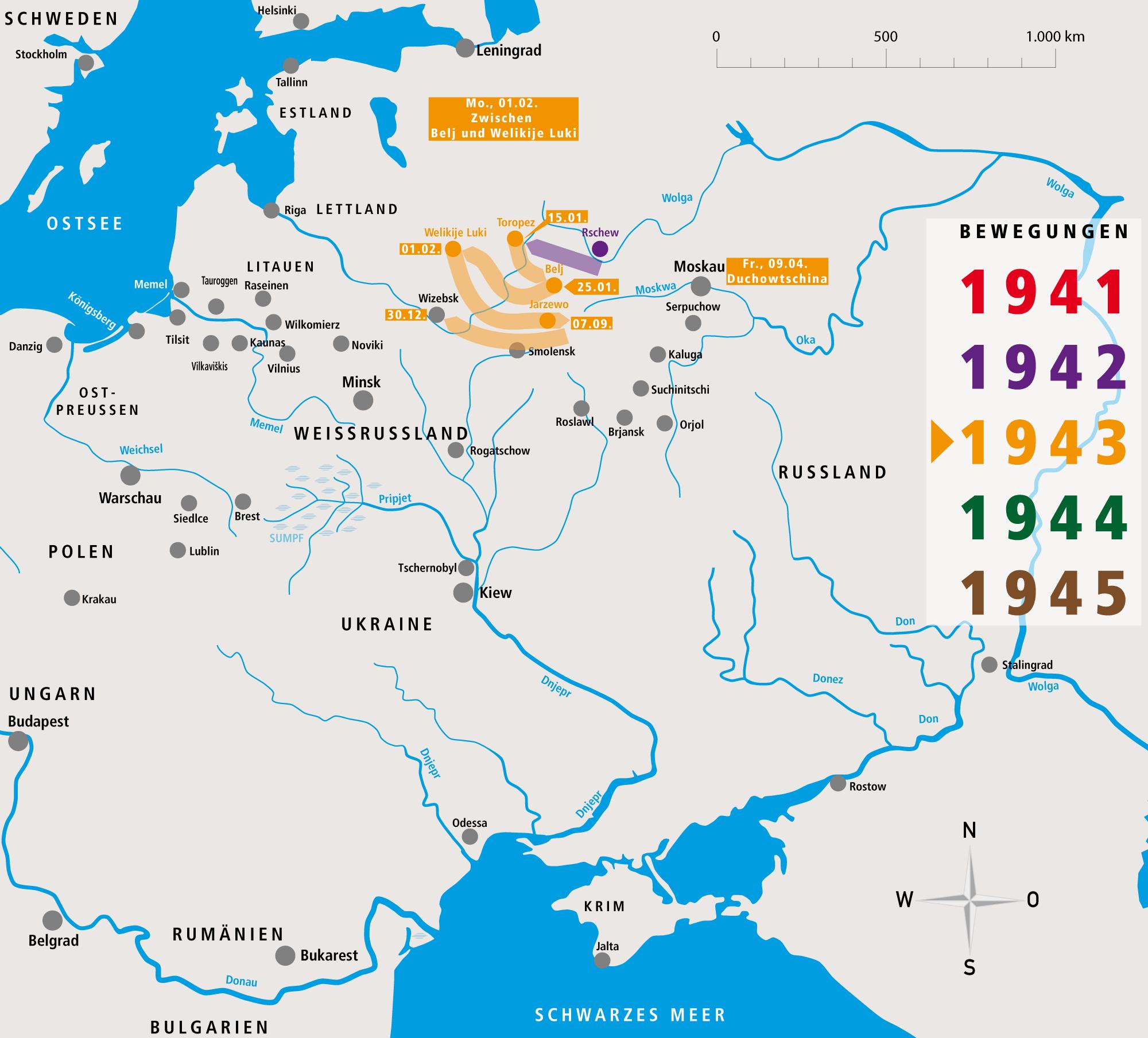 Unternehmen Barbarossa Fritz Donsbach Bewegungsprofil 1943